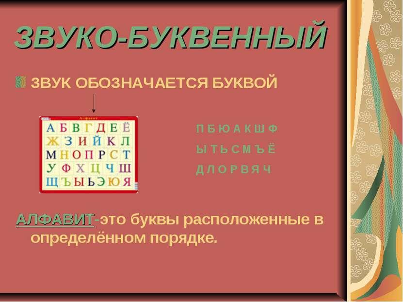 ЗВУКО-БУКВЕННЫЙ ЗВУК ОБОЗНАЧАЕТСЯ БУКВОЙ АЛФАВИТ-это буквы расположенные в оп...
