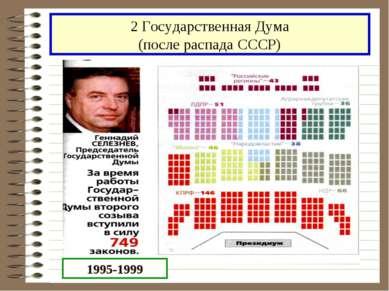 2 Государственная Дума (после распада СССР) 1995-1999