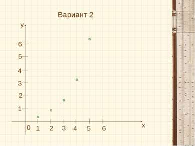Вариант 2 x y 0 1 2 3 4 5 6 1 2 3 4 5 6