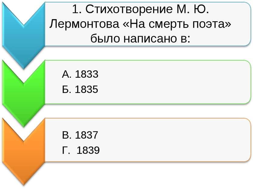 1. Стихотворение М. Ю. Лермонтова «На смерть поэта» было написано в: А. 1833 ...