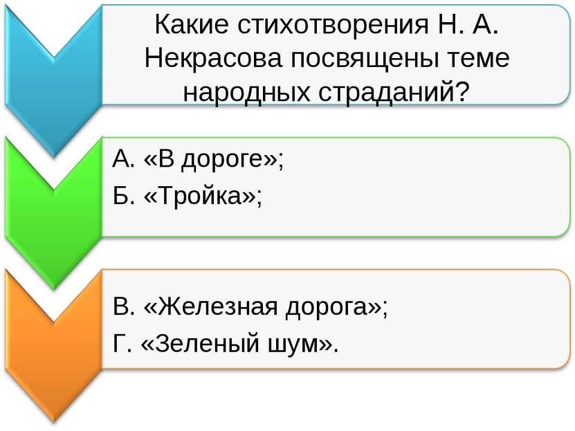 Какие стихотворения Н. А. Некрасова посвящены теме народных страданий? А. «В ...