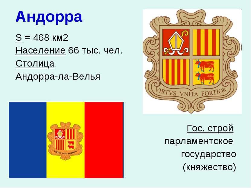 Андорра S = 468 км2 Население 66 тыс. чел. Столица Андорра-ла-Велья Гос. стро...