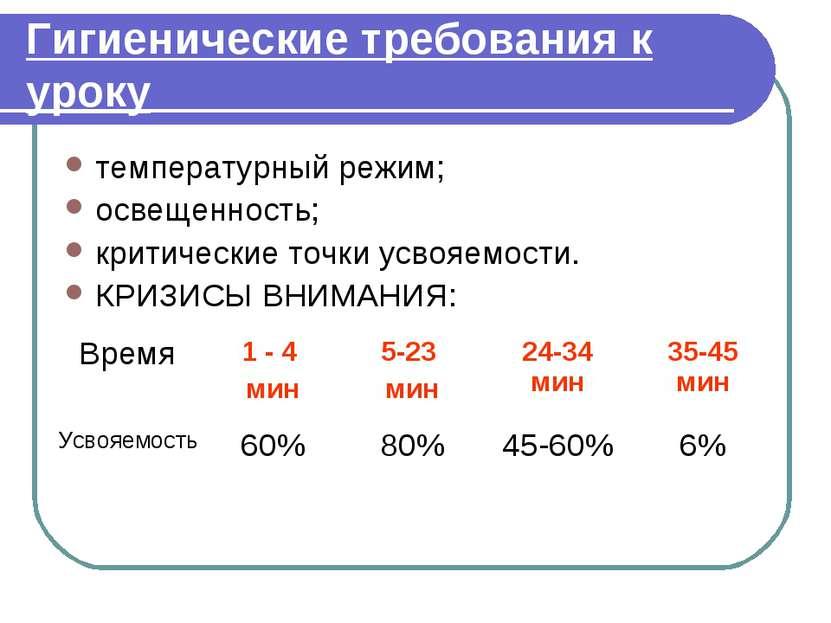 Гигиенические требования к уроку температурный режим; освещенность; критическ...