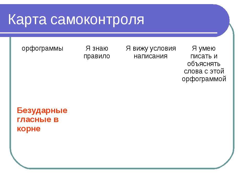 Карта самоконтроля орфограммы Я знаю правило Я вижу условия написания Я умею ...