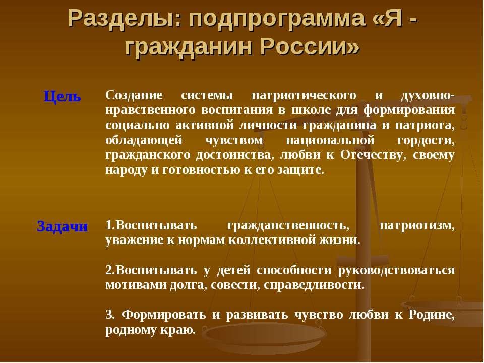 Разделы: подпрограмма «Я - гражданин России»
