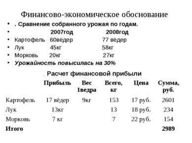 Финансово-экономическое обоснование . Сравнение собранного урожая по годам. 2...