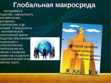 Глобальная макросреда обстановка в обществе, совокупность экономических, куль...