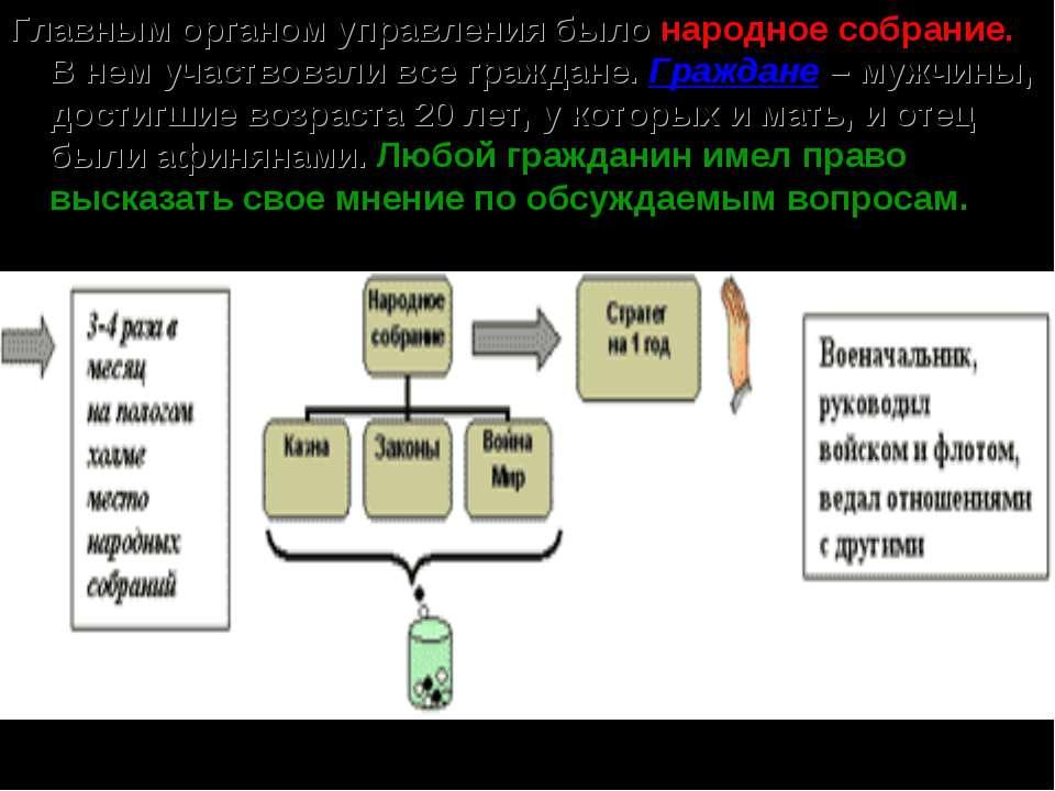 Главным органом управления было народное собрание. В нем участвовали все граж...