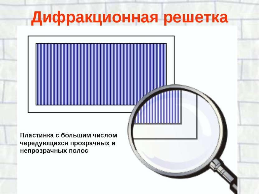 Дифракционная решетка Пластинка с большим числом чередующихся прозрачных и не...