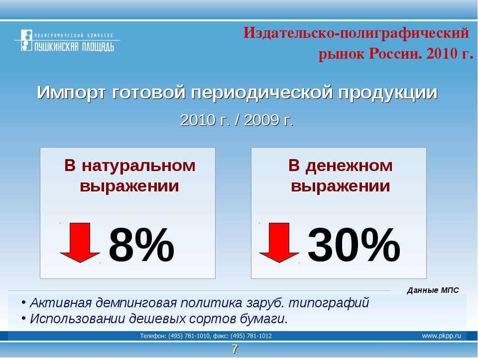 Импорт готовой периодической продукции 2010 г. / 2009 г. Активная демпинговая...