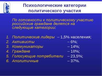 Психологические категории политического участия По готовности к политическому...