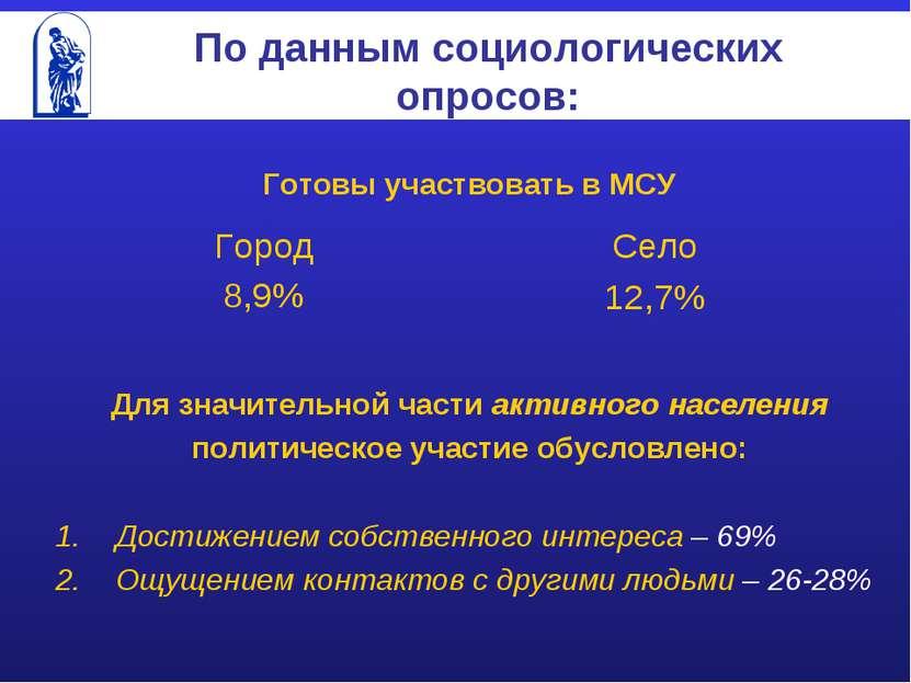 По данным социологических опросов: Готовы участвовать в МСУ Для значительной ...
