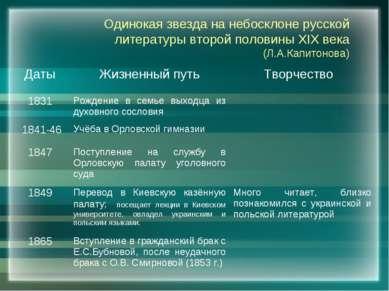 Одинокая звезда на небосклоне русской литературы второй половины ХIХ века (Л....