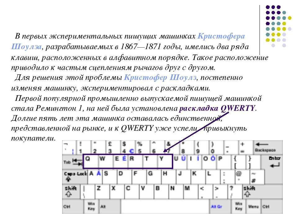 В первых экспериментальных пишущих машинках Кристофера Шоулза, разрабатываемы...