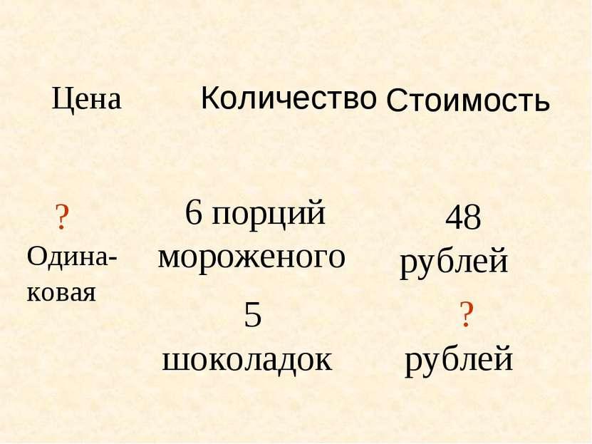 Цена Количество Стоимость ? Одина-ковая 6 порций мороженого 48 рублей 5 шокол...