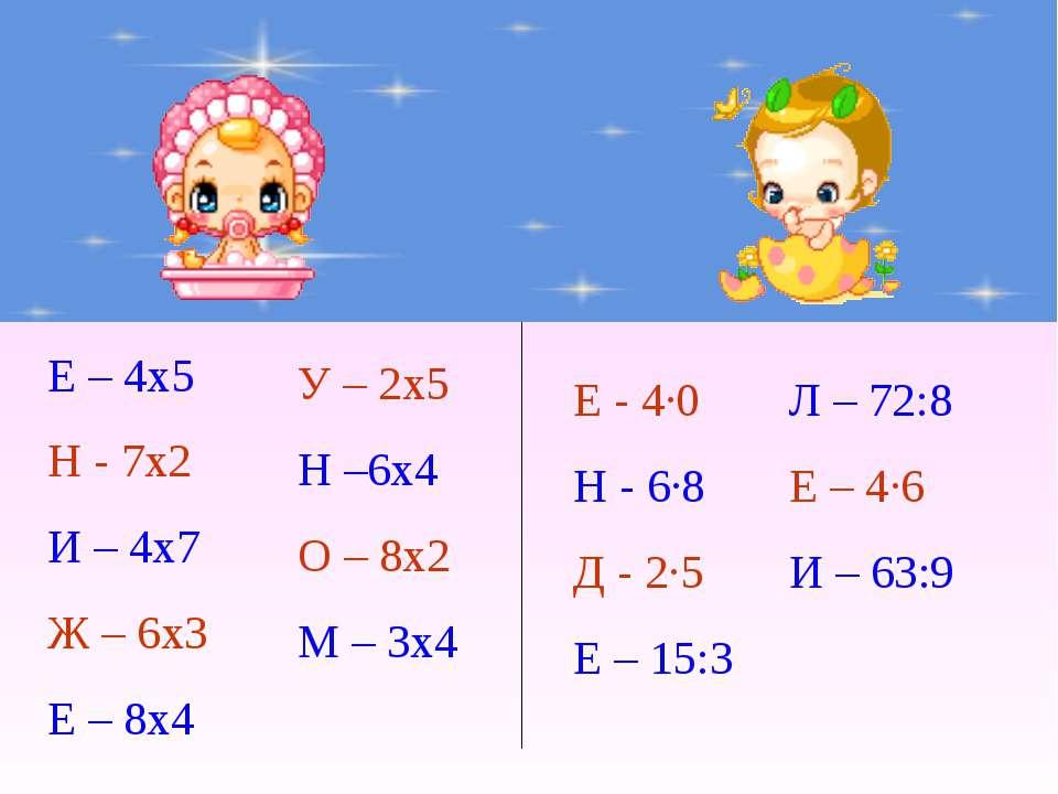 Е – 4х5 Н - 7х2 И – 4х7 Ж – 6х3 Е – 8х4 У – 2х5 Н –6х4 О – 8х2 М – 3х4 Е - 4·...