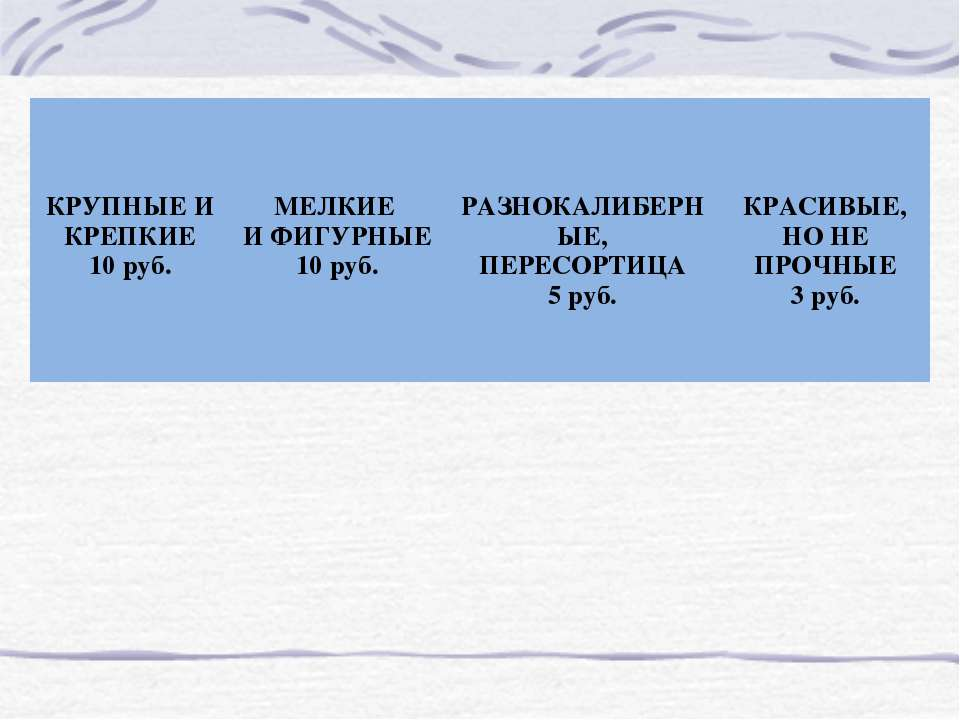 КРУПНЫЕ И КРЕПКИЕ 10 руб. МЕЛКИЕ И ФИГУРНЫЕ 10 руб. РАЗНОКАЛИБЕРНЫЕ, ПЕРЕСОРТ...