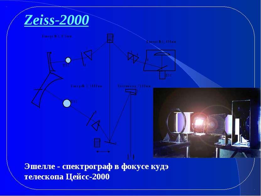 Zeiss-2000 Эшелле - спектрограф в фокусе кудэ телескопа Цейсс-2000
