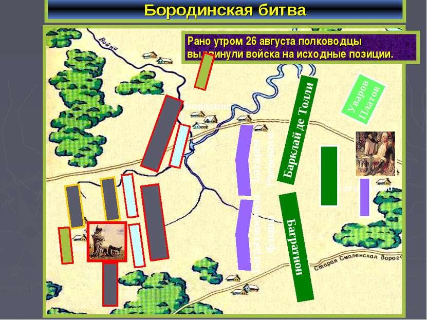 Бородинская битва Рано утром 26 августа полководцы выдвинули войска на исходн...