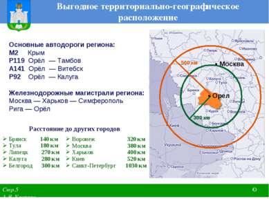 Выгодное территориально-географическое расположение Основные автодороги регио...