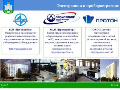 Электроника и приборостроение ЗАО «Научприбор» Разработка и производство рент...