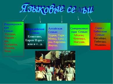 Индоевропейская Семья: Русские, Украин – цы, Белорусы, Поляки, Чехи. Афразийс...