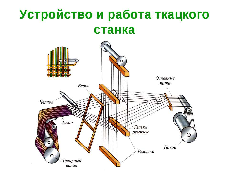 Устройство и работа ткацкого станка