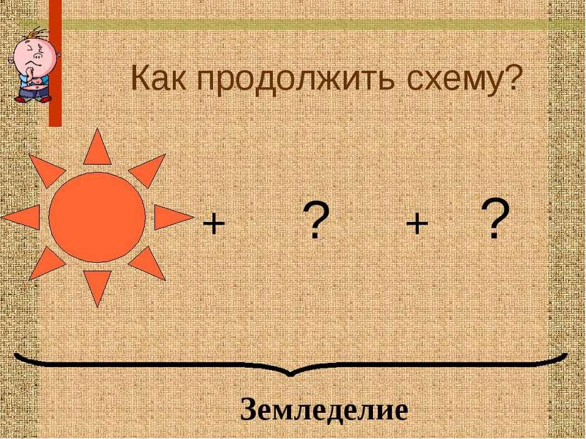 Как продолжить схему? + ? + ? Земледелие