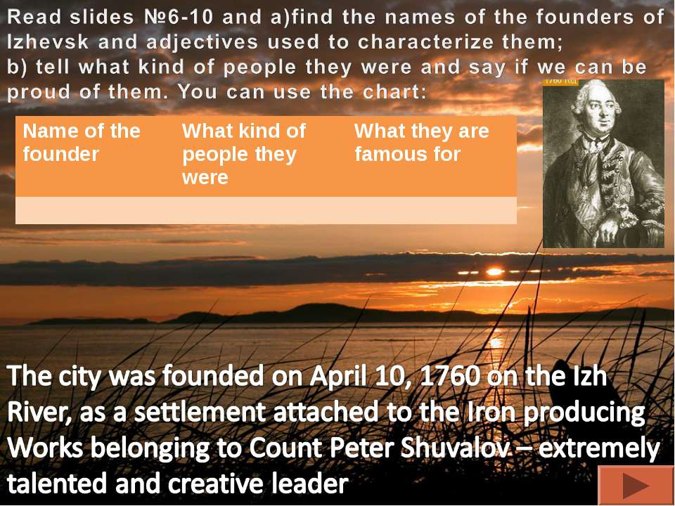 Name of the founder What kind of people they were What they are famous for