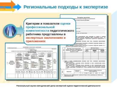 Критерии и показатели оценки профессиональной компетентности педагогического ...