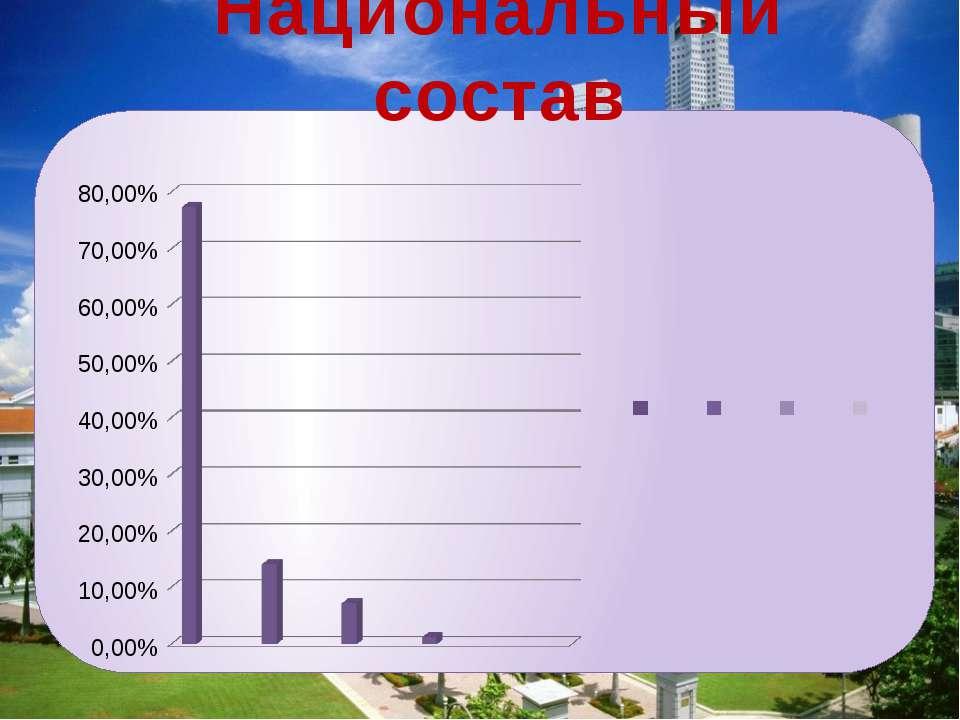 Национальный состав