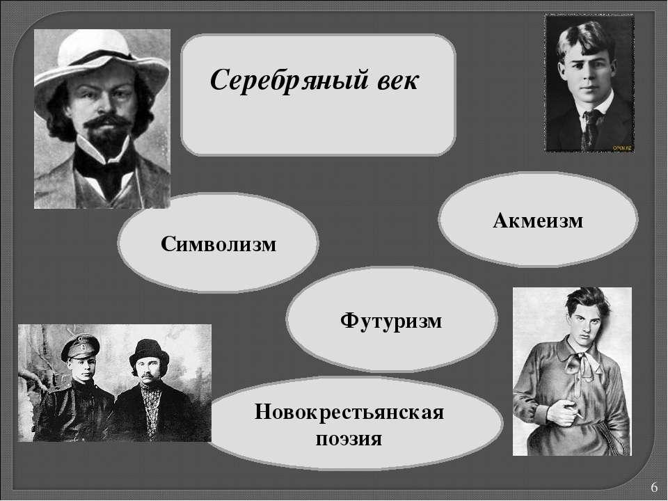* Серебряный век Новокрестьянская поэзия Футуризм Акмеизм Символизм
