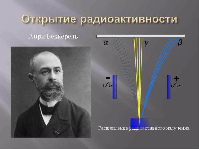 Анри Беккерель Расщепление радиоактивного излучения