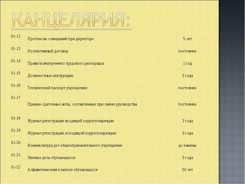 01-12 Протоколы совещаний при директоре 5 лет 01-13 Коллективный договор пост...