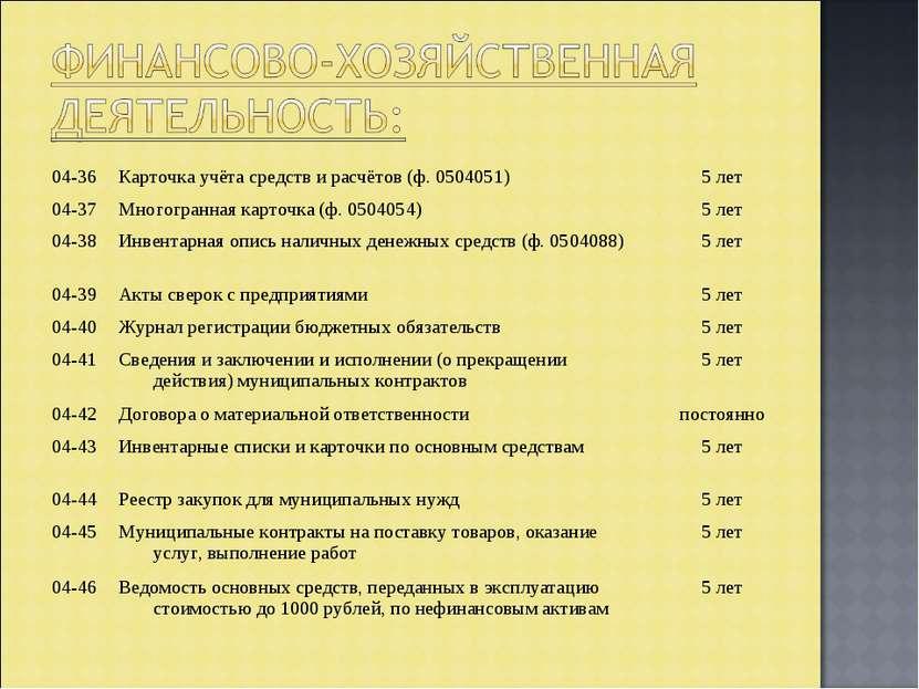04-36 Карточка учёта средств и расчётов (ф. 0504051) 5 лет 04-37 Многогранная...