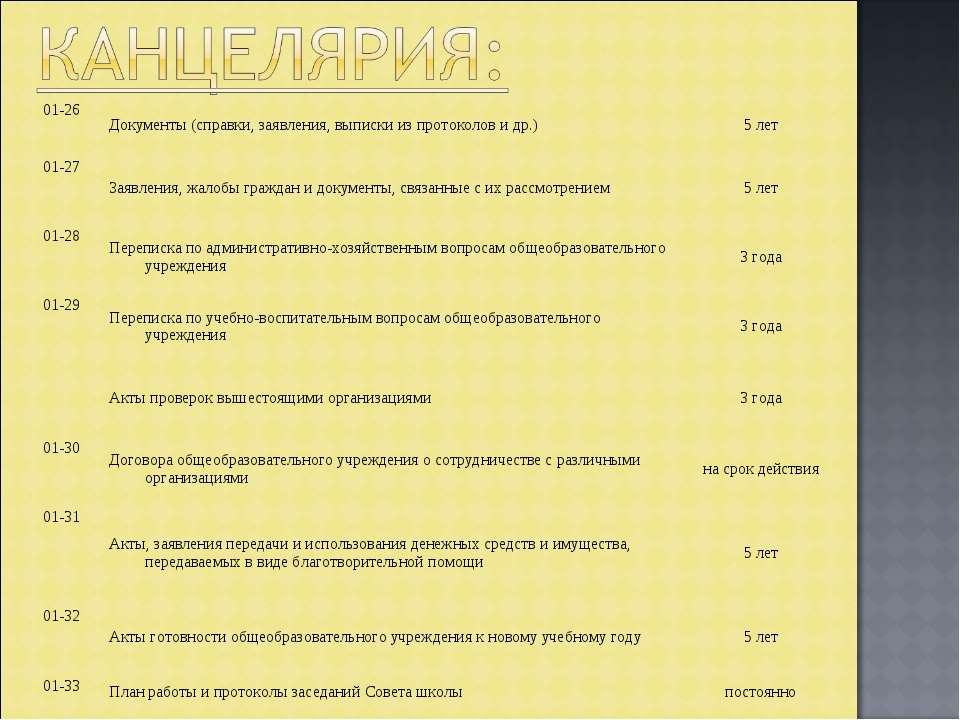 01-26 Документы (справки, заявления, выписки из протоколов и др.) 5 лет 01-27...