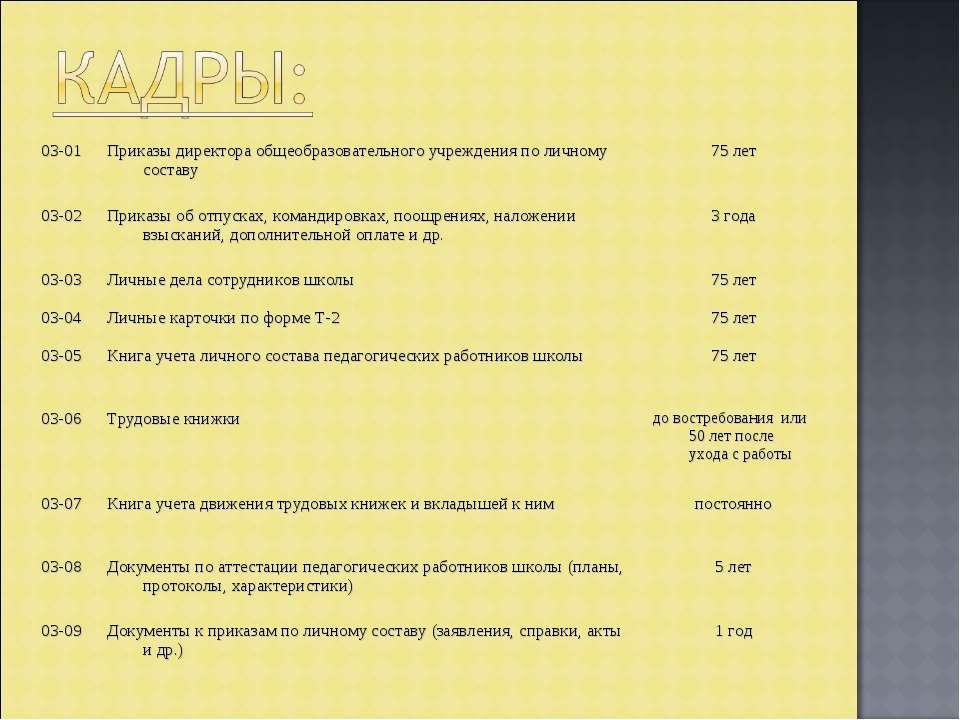 03-01 Приказы директора общеобразовательного учреждения по личному составу 75...