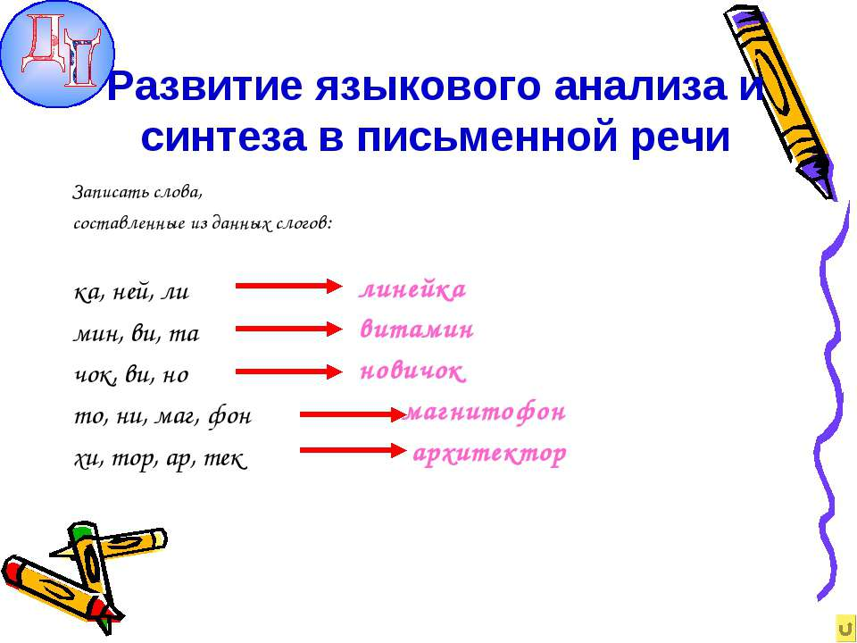 Развитие языкового анализа и синтеза в письменной речи Записать слова, состав...