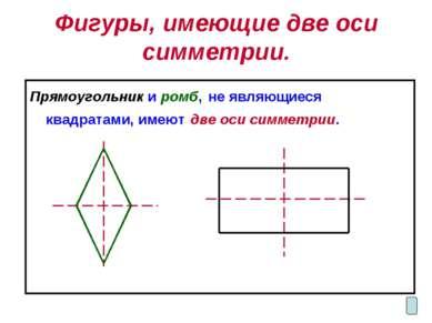 Фигуры, имеющие две оси симметрии. Прямоугольник и ромб, не являющиеся квадра...