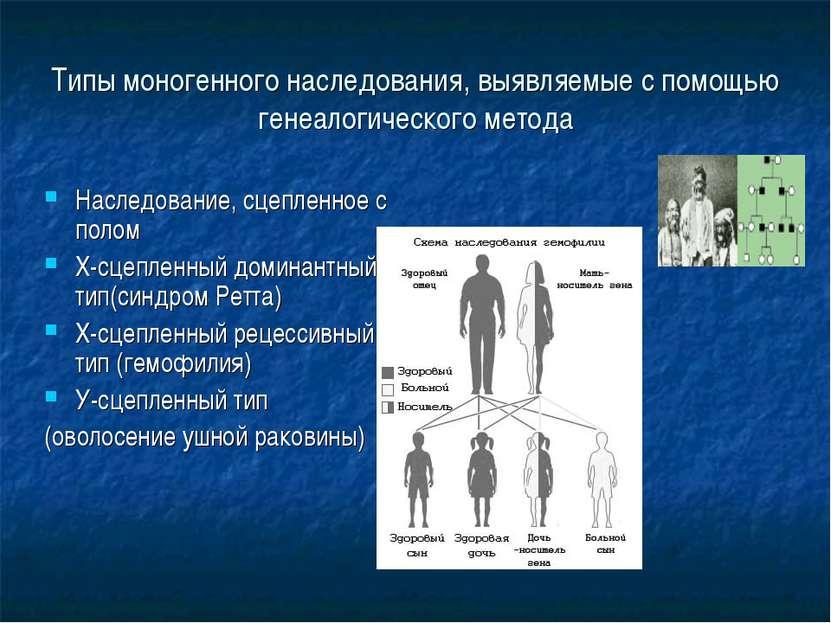Типы моногенного наследования, выявляемые с помощью генеалогического метода Н...