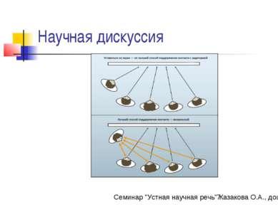"""Научная дискуссия Семинар """"Устная научная речь"""" Казакова О.А., доцент каф. РЯ..."""