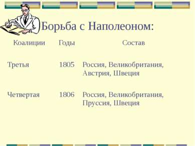 Борьба с Наполеоном: Коалиции Годы Состав Третья 1805 Россия, Великобритания,...