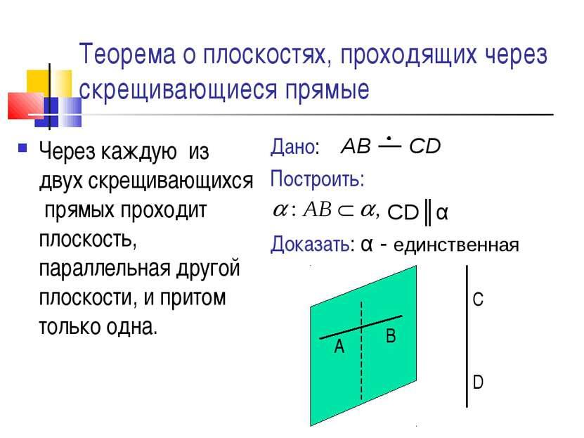 Теорема о плоскостях, проходящих через скрещивающиеся прямые Через каждую из ...