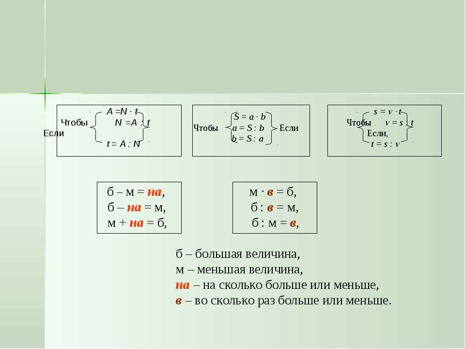 А =N · t Чтобы N =A : t Если t = A : N s = v · t Чтобы v = s : t Если, t = s ...