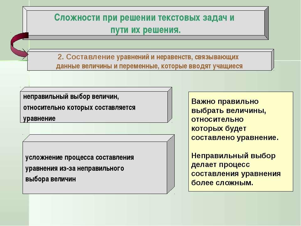 Сложности при решении текстовых задач и пути их решения. 2. Составление уравн...