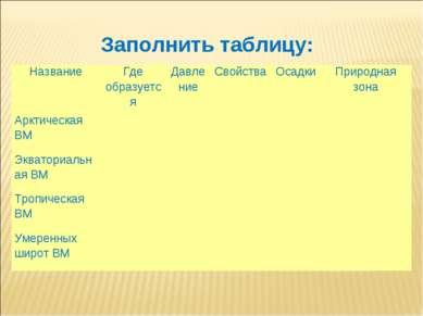 Заполнить таблицу: Название Где образуется Давление Свойства Осадки Природная...