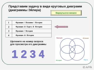 Представим задачу в виде круговых диаграмм (диаграммы Эйлера) Щелкните на ном...