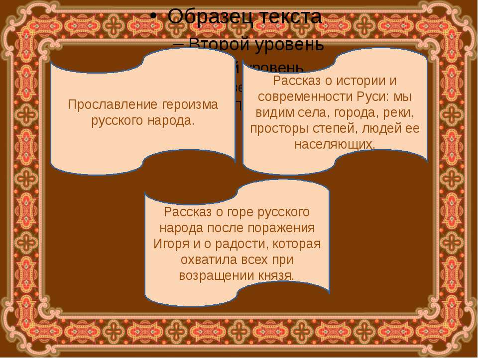 Прославление героизма русского народа. Рассказ о истории и современности Руси...