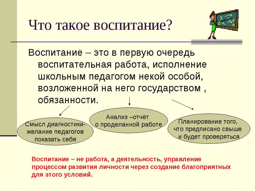 Что такое воспитание? Воспитание – это в первую очередь воспитательная работа...