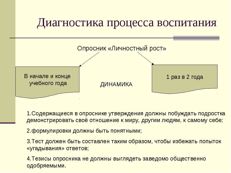 Диагностика процесса воспитания В начале и конце учебного года 1 раз в 2 года...